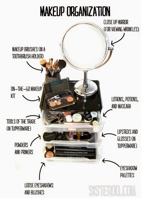Make up Organization :: OrganizingMadeFun.com