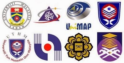 World Of Notes Senarai Universiti Swasta Di Malaysia