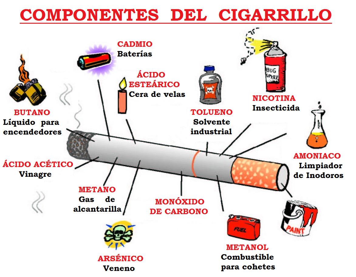 Dejá de fumar: Mi experiencia