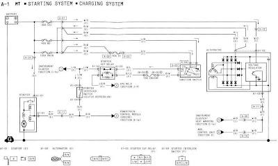 mazda rx 7 stereo wiring diagram 1994    mazda       rx       7    starting system and charging system    wiring     1994    mazda       rx       7    starting system and charging system    wiring