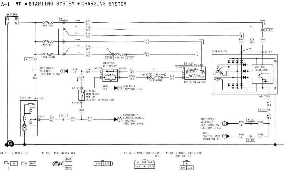 1994 mazda rx 7 starting system and charging system wiring Ford Motor Starter Wiring Diagram Starting System Wiring Diagram On a M11