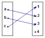 Pada artikel kali ini materi yang akan dipelajari adalah tentang fungsi komposisi dan fun Pembahasan Fungsi Komposisi dan Fungsi Invers