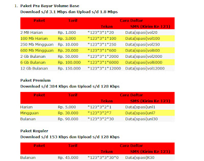 Search Results for: Cara Daftar Paket Unlimited Smartfren