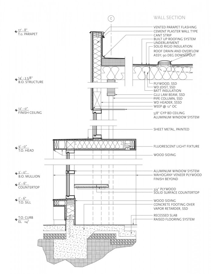 Ingleside branch library by fougeron group 4 for Architectural detail drawings
