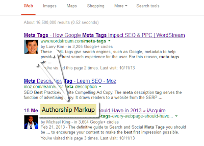 New Meta tag SEO Friendly for blogger