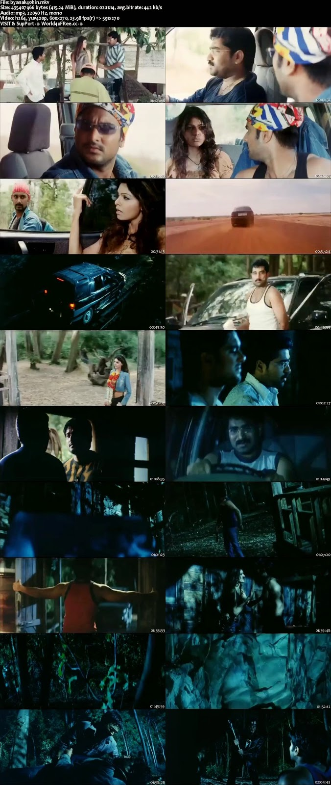 bhayanak a murder mystery 2015 hindi dubbed 300mb movie