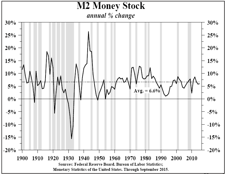an analysis of money Lecture note on classical macroeconomic theory money, output, and inflation in more detail than mishkin's book the analysis of money.