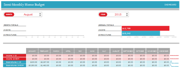 bi monthly budget spreadsheet