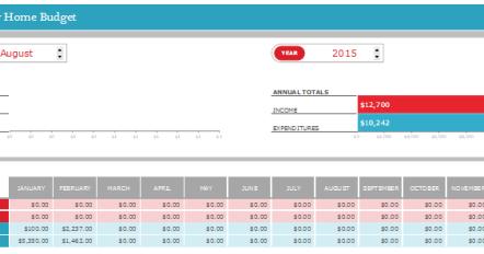 bi weekly budget spreadsheet