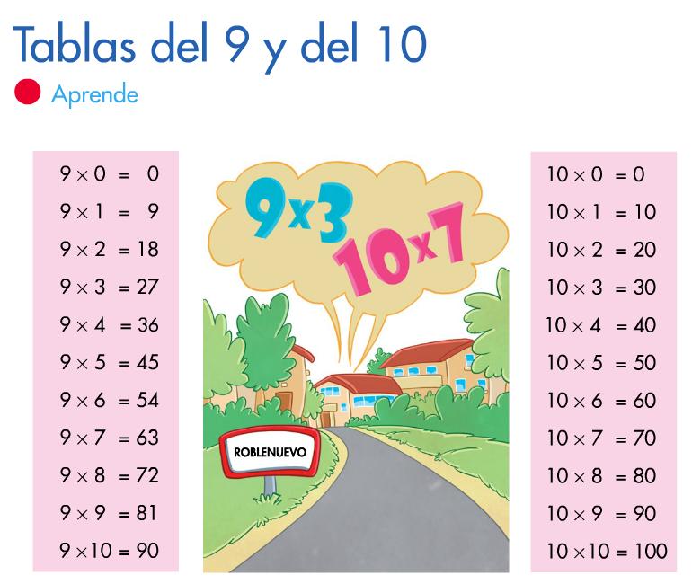 http://www.primerodecarlos.com/SEGUNDO_PRIMARIA/mayo/tema_3-3/actividades/mates/tablas_9_10/visor.swf