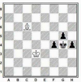 Final de alfil contra tres peones: blancas hacen tablas