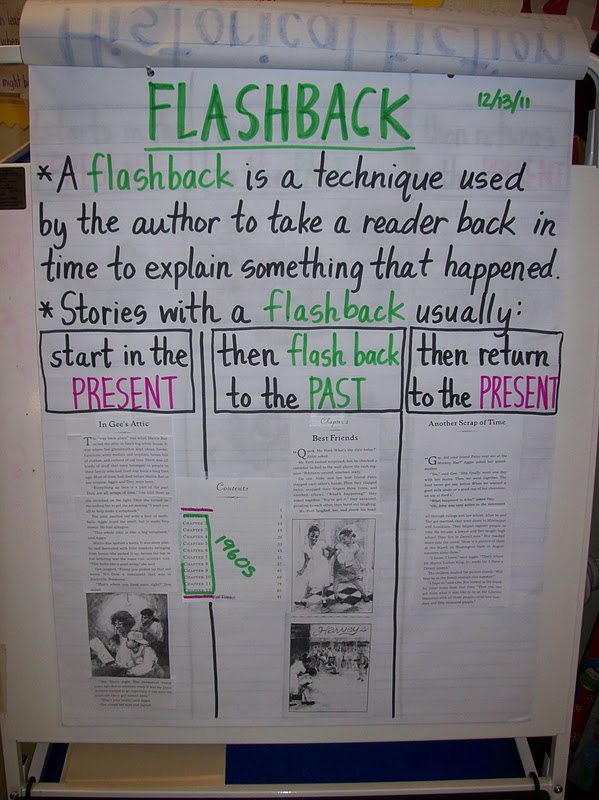 how to write a flashback in a story
