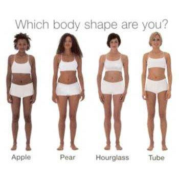 waist training guidelines