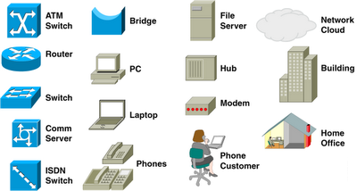 Network4em: ICONS FOR NETWORK DEVICES.