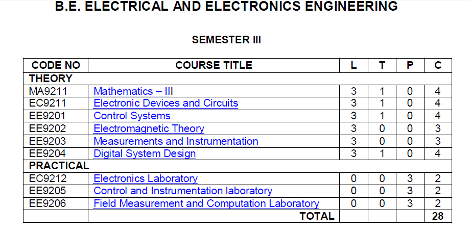 b e electrical and electronics engineering 3rd semester syllabusb e electrical and electronics engineering 3rd semester syllabus mathematics iii