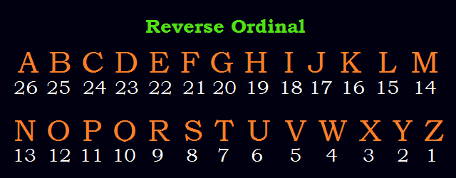 Reverse Ordinal Cipher