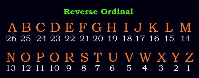 Reverse Ordinal Cipher