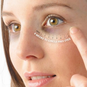 Tips for Dark circles under the Eyes ~ beauty tips