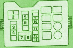 [SCHEMATICS_49CH]  Mitsubishi Fuse Box Diagram: Fuse Box Pajero 1994 2.8TD Engine Compartment  Diagram | Mitsubishi Pajero Fuse Box Layout |  | Mitsubishi Fuse Box Diagram - blogger