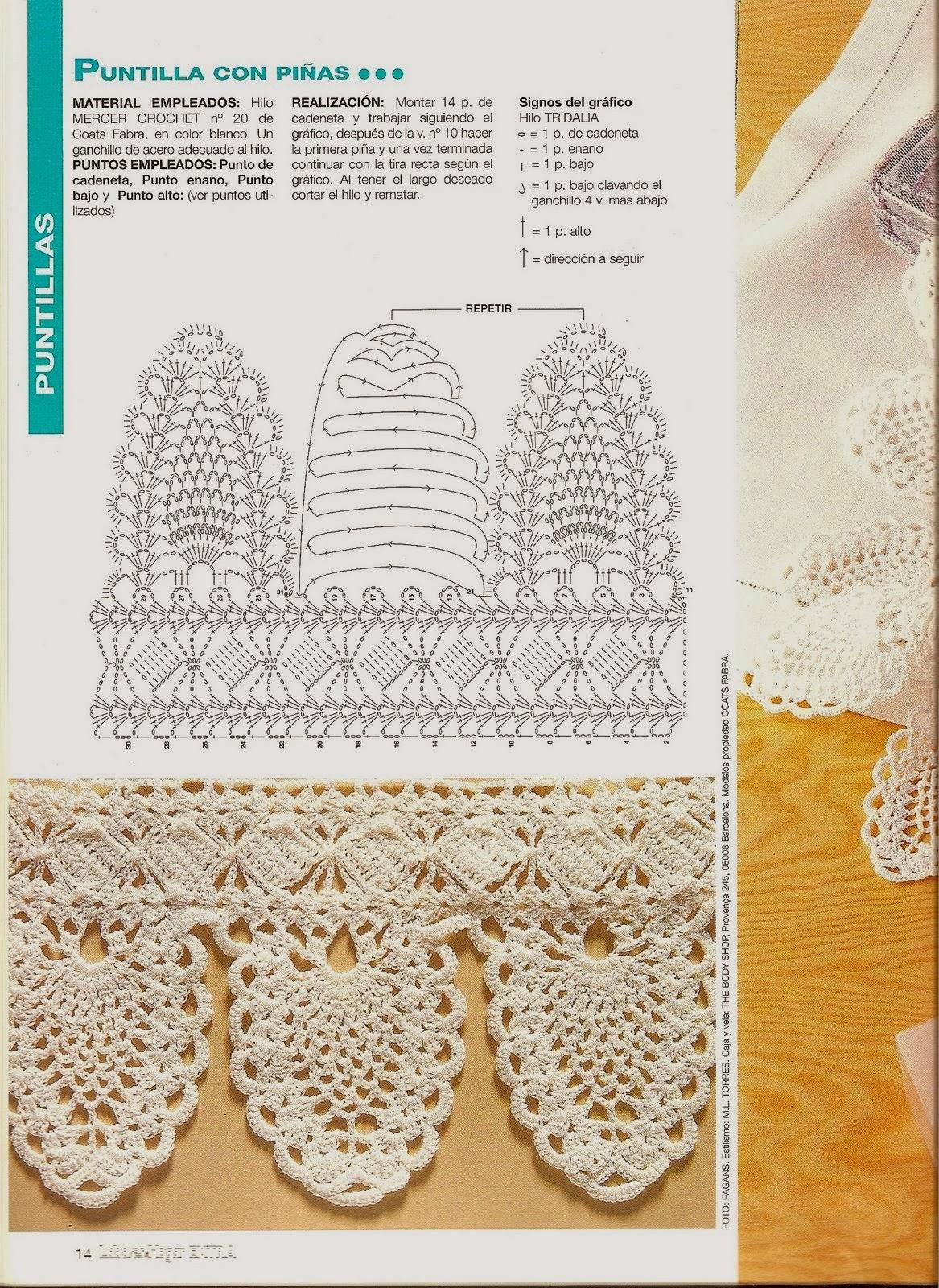 Rfr tejidos y artezanias que inspiran for Decoracion hogar a crochet