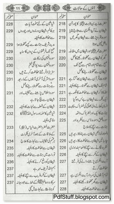 contents page 7 of Jino Kay Haalaat Urdu book