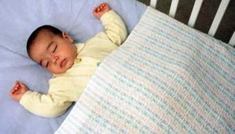 Bacakan Ayat-Ayat Ini Sebelum Anak Anda Terlelap Tidur