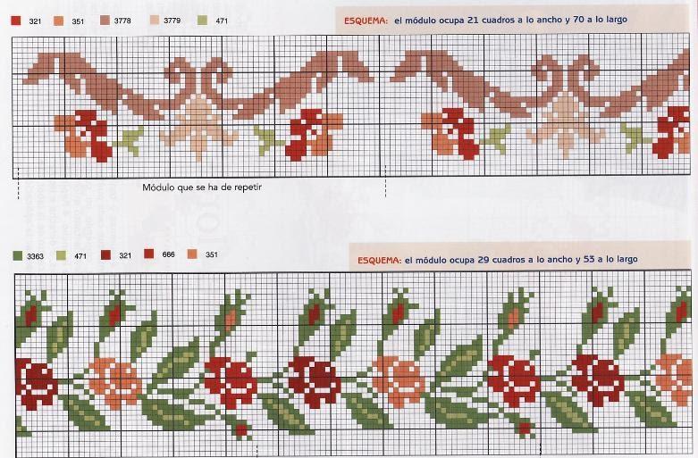 Cenefas en flor laboresdeesther punto de cruz gratis - Cenefas punto de cruz para toallas de bano ...