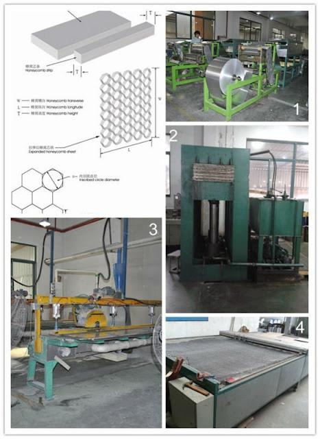 quy trình sản xuất tấm nhôm tổ ong