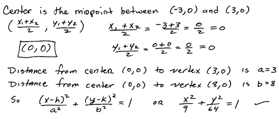 Examples of Ellipses Equations Example Find The Equation of