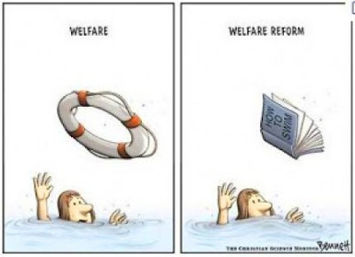 Welfare or Welfare Reform
