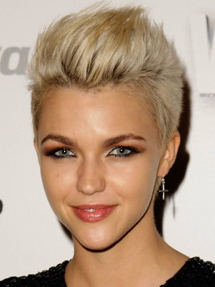 The Pixie Revolution Hot or Not The Mohawk \u0026 Fauxhawk on Women