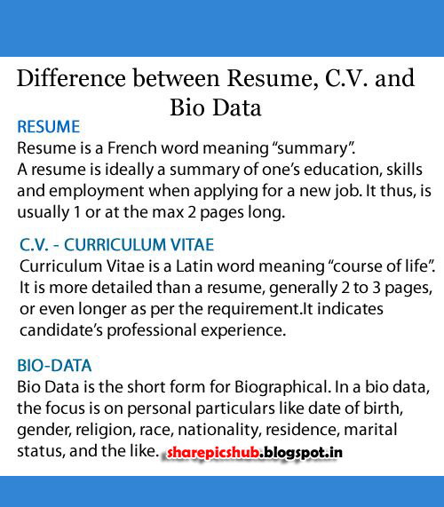 difference between resume curriculum vitae and bio data