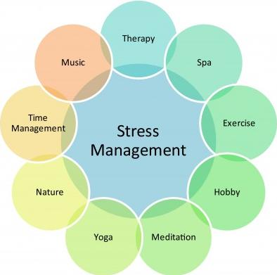 तनाव दूर करने के घरेलू तरीके