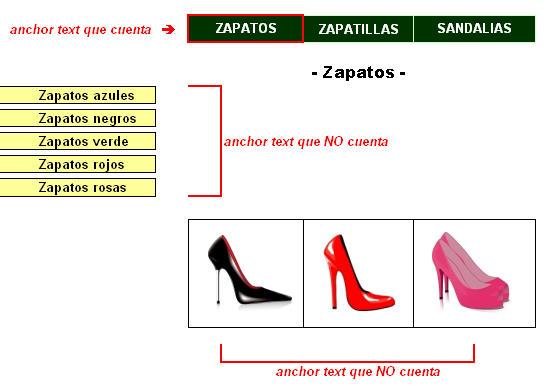Google zapatos