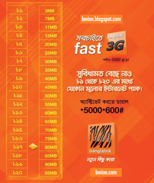Banglalink-3G-Select-Internet-Pack-As-Your-Choice-Between-1Tk-to-20Tk-3MB-to-95MB-validity-1-or-2days-Dial-5000-600-details