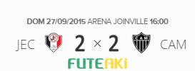 O placar de Joinville 2x2 Atlético-MG pela 28ª rodada do Brasileirão 2015
