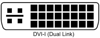 Konektor DVI