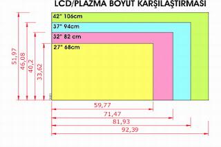 LCD ölçüleri