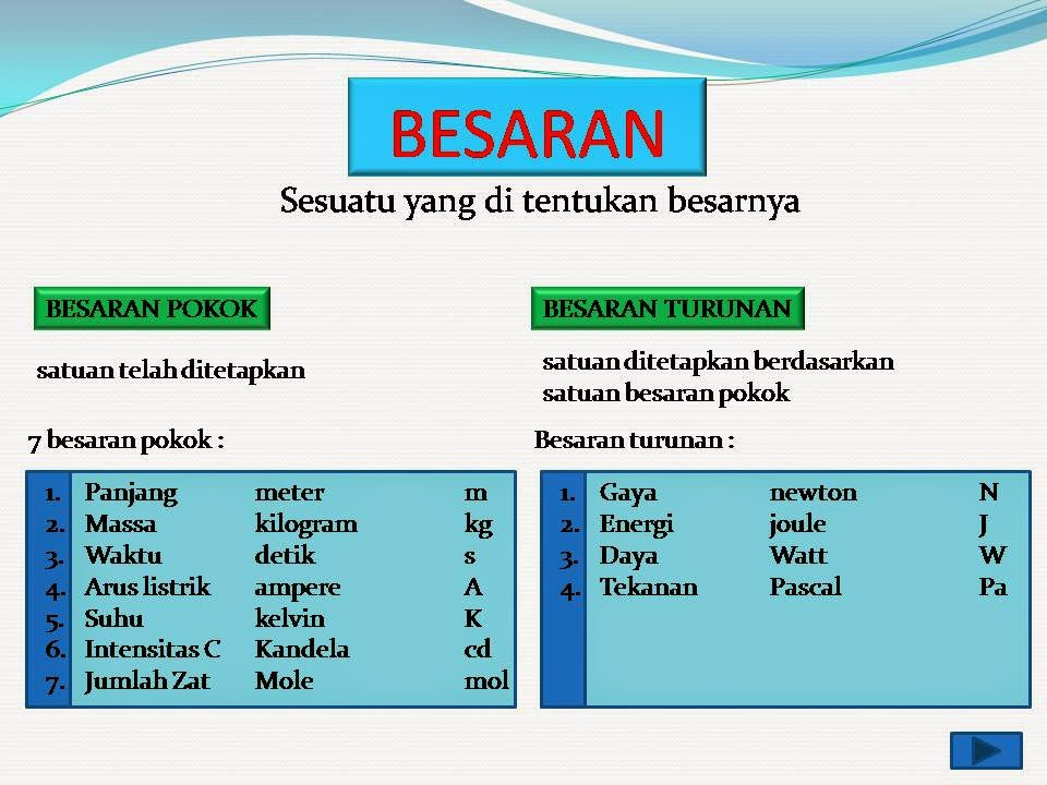 Download Modul Materi Smk Pemesinan Teknik Pemesinan Newhairstylesformen2014 Com