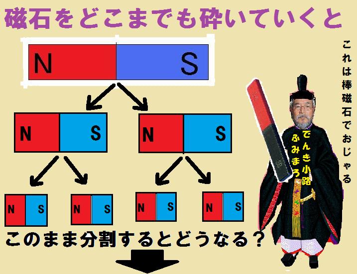 桃山日記: 初歩電気教室 モノポ...