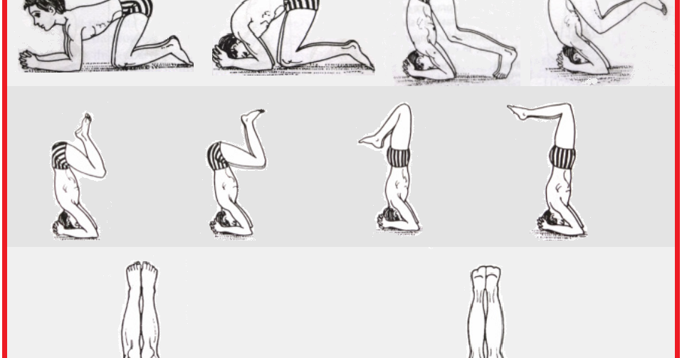SANSKRUTI YOGA & MEDITATION: Shirshasana (Headstand)