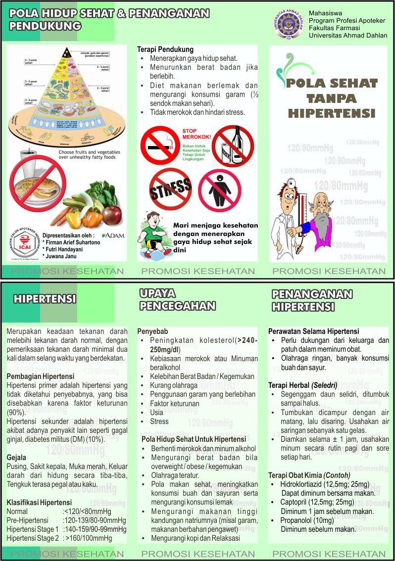 Promosi Kesehatan | Mahasiswa Program Profesi Apoteker - Angkatan 23 | Fakultas Farmasi | Universitas Ahmad Dahlan (UAD) - Leaflet Hipertensi