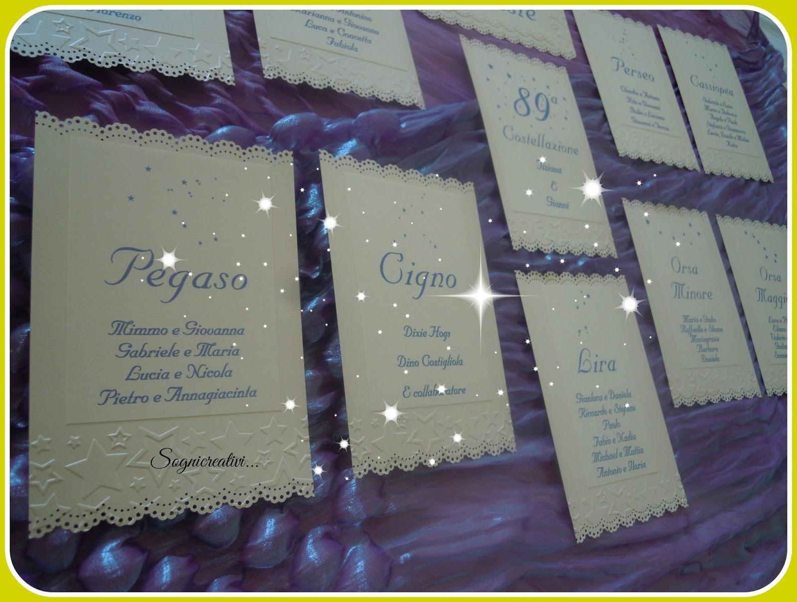 Tema Matrimonio Stelle E Pianeti : Partecipazioni sognicreativi wedding and events tableau