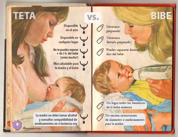 teta vs. bibe infografía