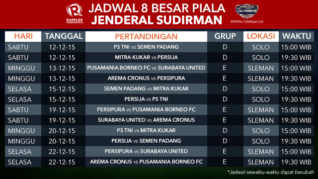Download Jadwal Piala Sudirman