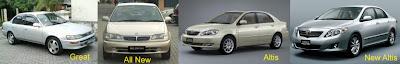 Daftar Harga Mobil Toyota Corolla Bekas