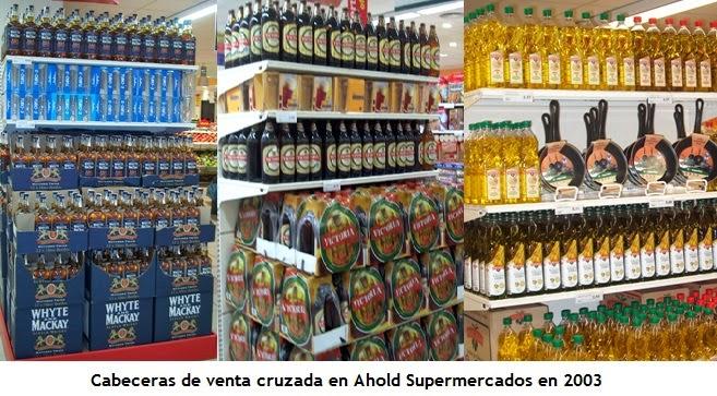 cross-selling, venta cruzada, venta complementaria