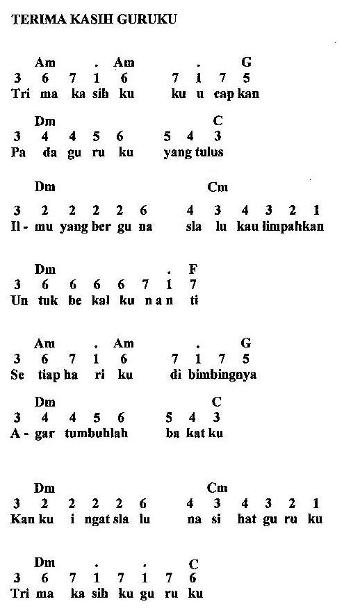 ... lirik lagu kunci gitar iwan fals click for details not angka lagu