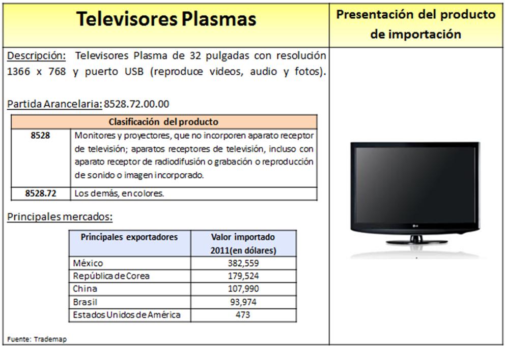 Televisores descripci n completa del producto - Descripcion del producto ...