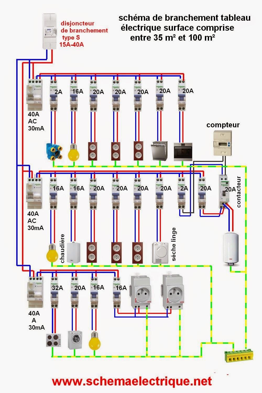 Schema branchement cablage tableau electrique ajouter une légende